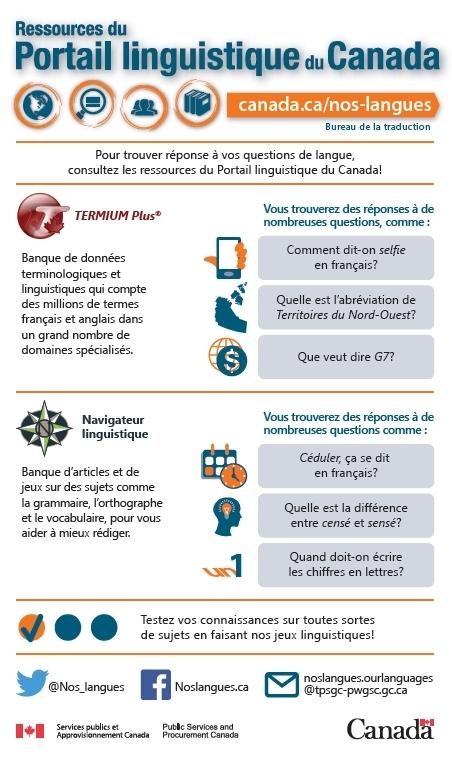 Devenir Ambassadeur Du Portail Linguistique Du Canada