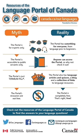 Complete description follows Infographic: Myths and realities